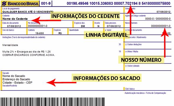 linha-digitavel-boleto-bb